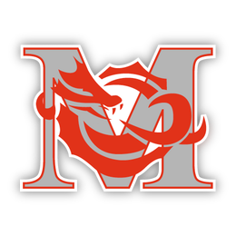 Madison Dragons